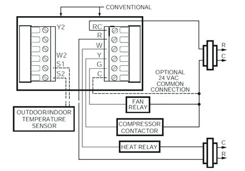 Fantastic Single Package Heat Pump Wiring Mcafeehelpsupports Com Wiring Cloud Rdonaheevemohammedshrineorg