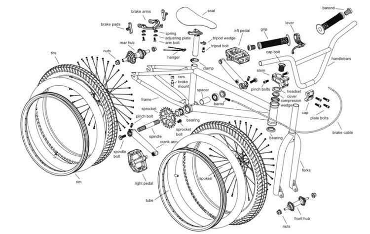 Stupendous Bmx Frame And Parts Guide Bmx Union Wiring Cloud Eachirenstrafr09Org