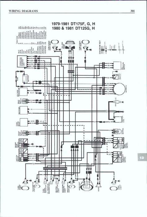 1979 Yamaha 175 It Wiring - Dexter Commercial Dryer Wiring Diagram -  7gen-nissaan.ke2x.jeanjaures37.fr | 1979 Yamaha 175 It Wiring |  | Wiring Diagram Resource