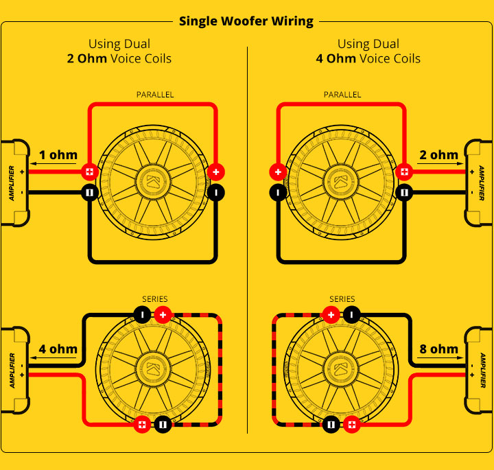 Admirable Subwoofer Speaker Amp Wiring Diagrams Kicker Wiring Cloud Rometaidewilluminateatxorg