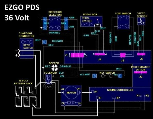 WK_4789] Ezgo Txt Battery Wiring Diagram Get Free Image About Wiring  Diagram Wiring DiagramAryon Tivexi Mohammedshrine Librar Wiring 101