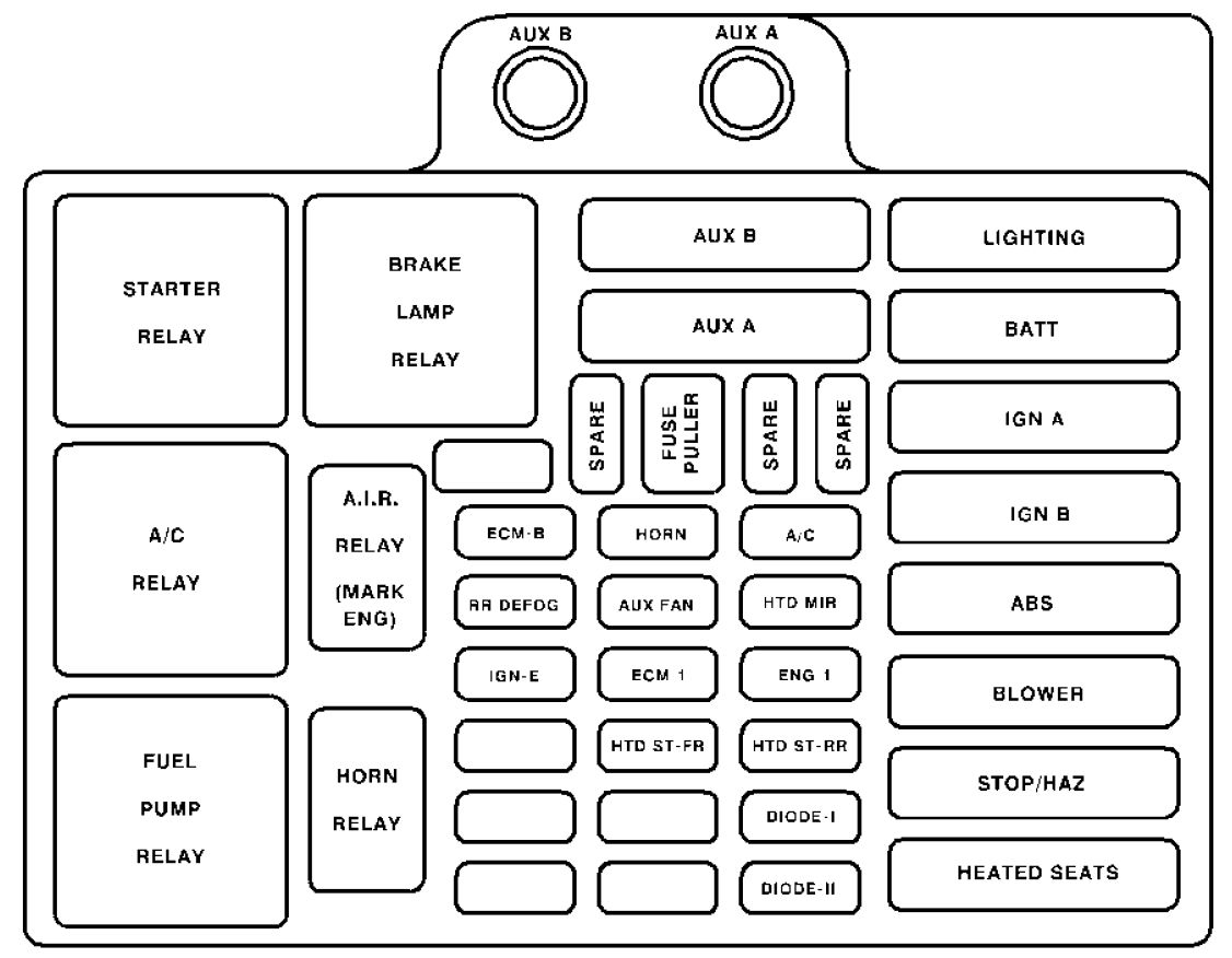 [SCHEMATICS_4ER]  YD_4053] Buick Park Avenue Fuse Relay Box Diagram 2000 Buick Lesabre  Schematic Wiring | 98 Buick Regal Fuse Box |  | Cana Anth Over Jebrp Mohammedshrine Librar Wiring 101