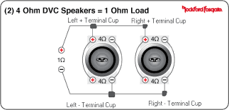Fantastic Subwoofer Wiring Diagrams National Auto Sound Security Wiring Cloud Domeilariaidewilluminateatxorg