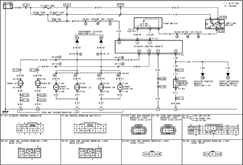 [SCHEMATICS_4UK]  FT_6007] Mazda Tribute Wiring Diagram On 01 F150 Cruise Control Wiring  Diagram | Mazda Z5 Wiring Diagram |  | Marki Wigeg Mohammedshrine Librar Wiring 101