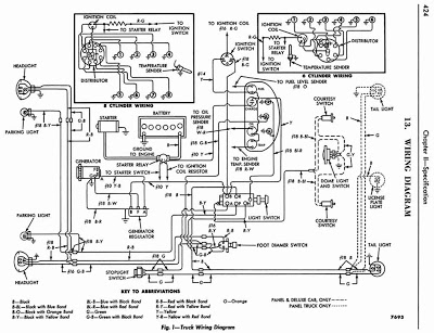 OS_8249] Wiring Diagram Along With 1956 Ford Truck Wiring Diagram Also  Diagram Free DiagramWww Mohammedshrine Librar Wiring 101