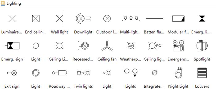 Marvelous House Wire Diagram Symbols Basic Electronics Wiring Diagram Wiring Cloud Rometaidewilluminateatxorg