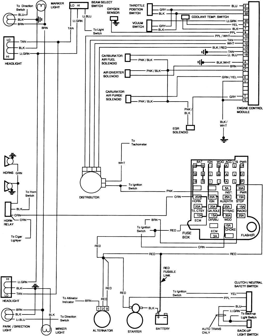 Remarkable Chevy K20 Wiring Diagram Basic Electronics Wiring Diagram Wiring Cloud Biosomenaidewilluminateatxorg