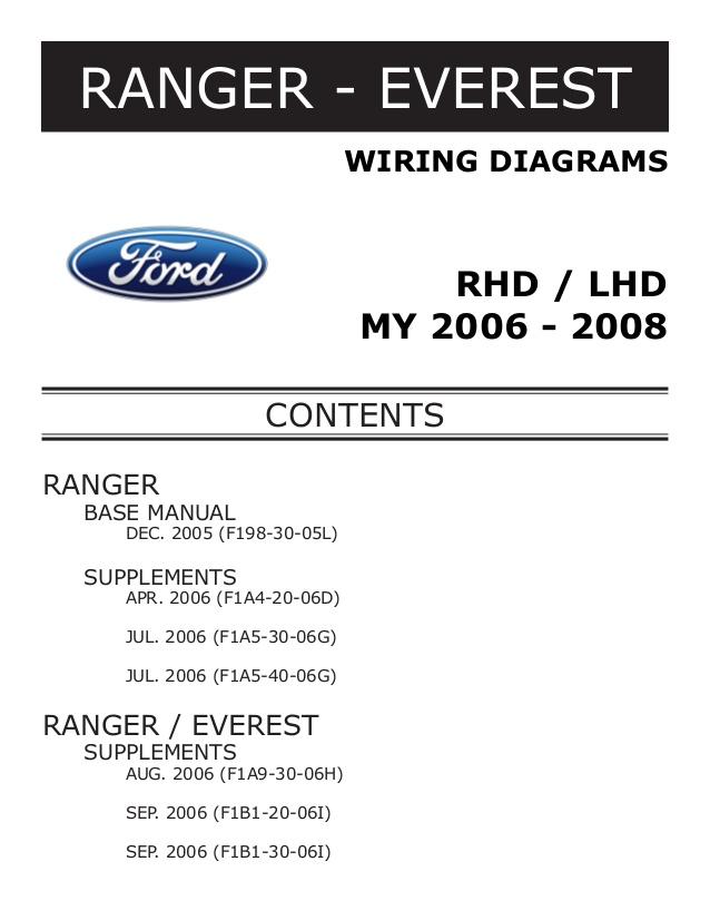 Amazing Manual Electrico Ranger Courier Ford Wiring Cloud Rineaidewilluminateatxorg