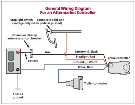 ford electric brake wiring diagram prodigy wiring diagram wiring diagram e6  prodigy wiring diagram wiring diagram e6