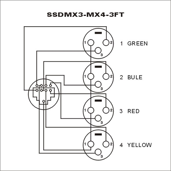 Awesome Cat5 To Dmx Wiring Diagram General Wiring Diagram Data Wiring Cloud Filiciilluminateatxorg