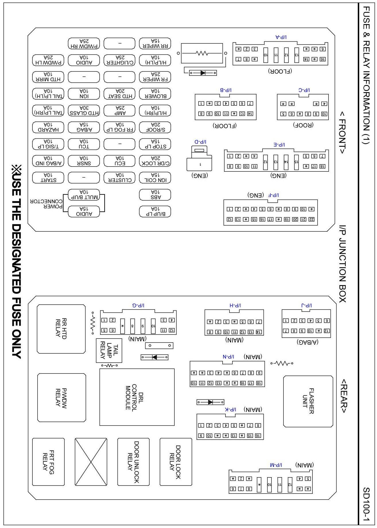 BT_8392] 2007 Kia Rio Fuse Box Diagram 2011 Bmw 328I Fuse Box Diagram Chest  Schematic WiringTobiq Hendil Mohammedshrine Librar Wiring 101