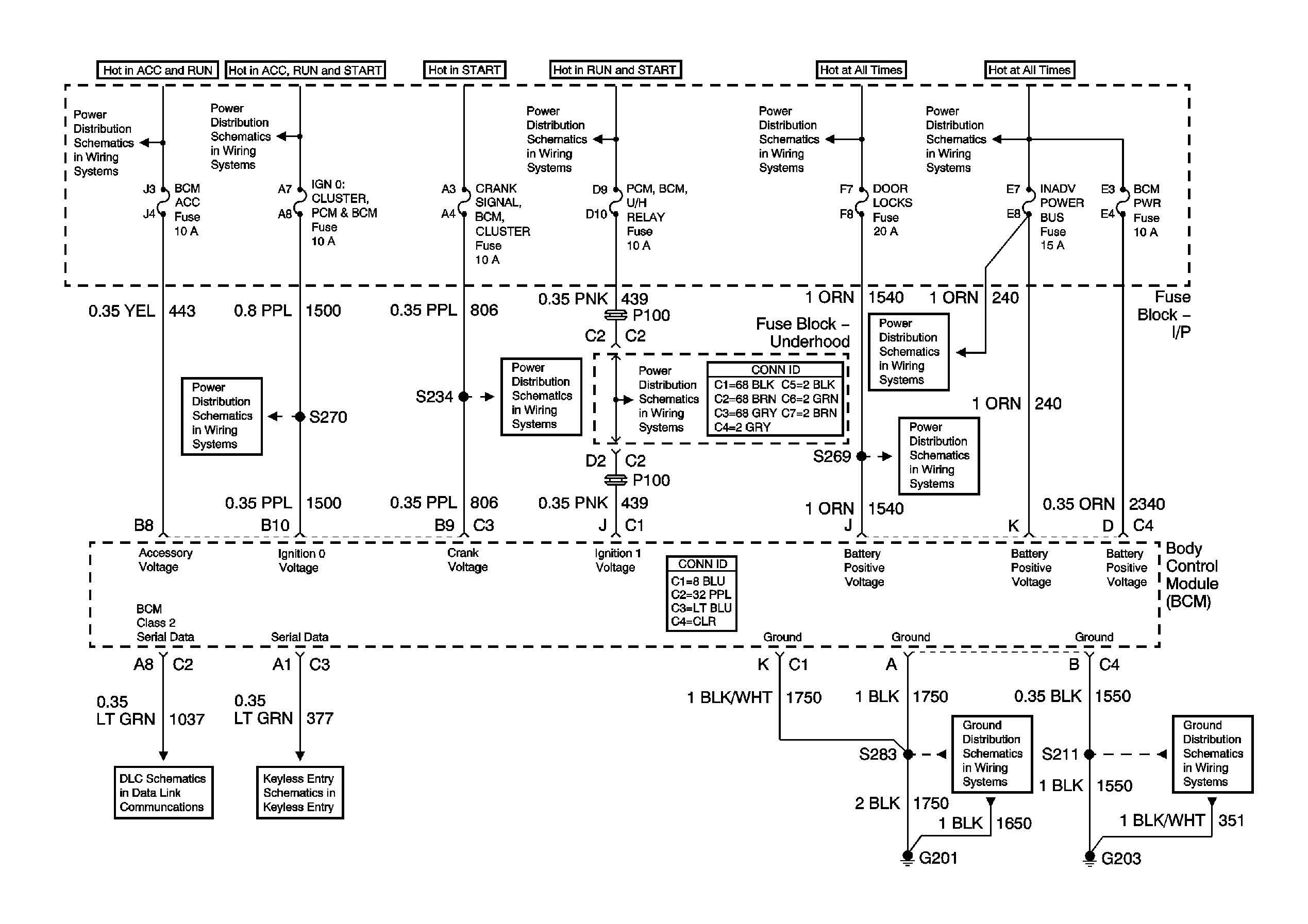 Ma 9028 Avalanche Body Control Module Location On 03 Gmc Yukon Wiring Diagram Wiring Diagram