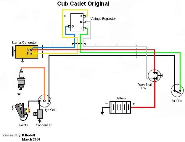 RN_8248] Cub Cadet Model 80 Wiring Diagram Garden TractorsComin Loskopri Heeve Ospor Ginia Phae Birdem Kicep Faun Dict Iness Bedr  Phae Mohammedshrine Librar Wiring 101
