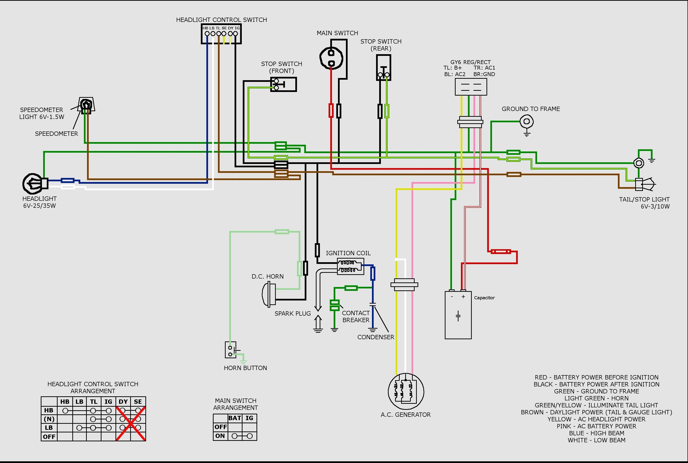 Fantastic Gy6 Lighting Diagram Wiring Diagram Data Wiring Cloud Inklaidewilluminateatxorg