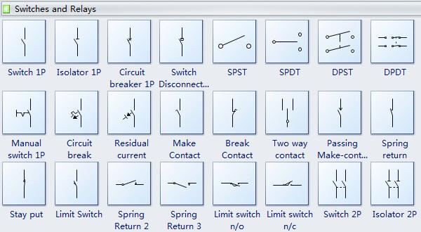 Peachy Electrical Symbols Chart On Electrical Wiring Diagram Symbols Wiring Cloud Photboapumohammedshrineorg