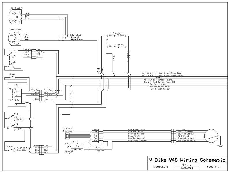 Peachy 1970 Cushman Electric Wiring Diagram Buggies Gone Wild Golf Cart Wiring Cloud Orsalboapumohammedshrineorg