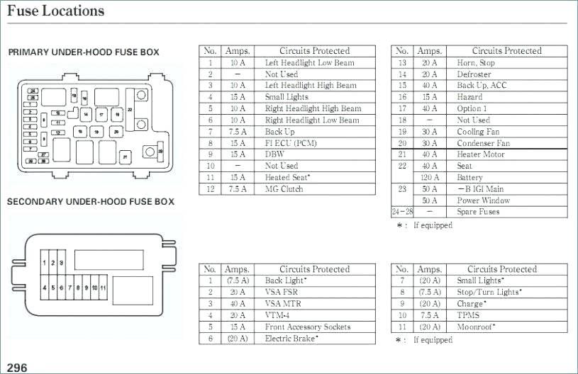 DIAGRAM] Renault Kangoo Van Haynes Wiring Diagram FULL Version HD Quality Wiring  Diagram - JOBDIAGRAM.BIENNALEANGELOGAROFALO.ITWiring Diagram Database - biennaleangelogarofalo.it