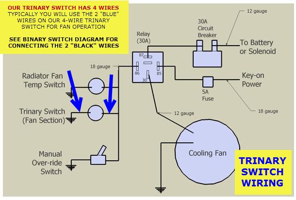 [DIAGRAM_3NM]  TR_4037] Vintage Air Trinary Switch Wiring Diagram Wiring Diagram | Aac Trinary Switch Wiring |  | Crove Cosm Wigeg Mohammedshrine Librar Wiring 101