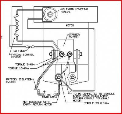 12 volt hydraulic wiring diagram - 1985 chevy s10 blazer fuse box for wiring  diagram schematics  wiring diagram schematics