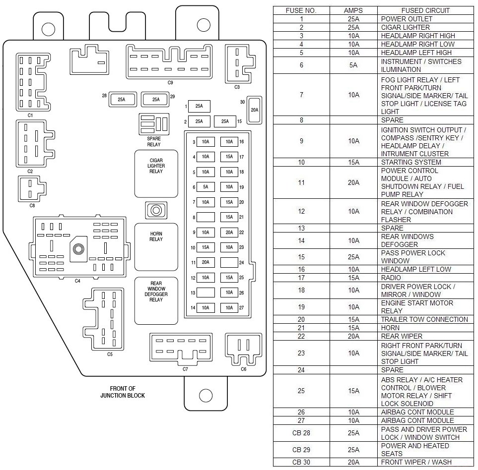 Fantastic 93 Jeep Cherokee Brake Light Wiring Diagram Wiring Library Wiring Cloud Grayisramohammedshrineorg