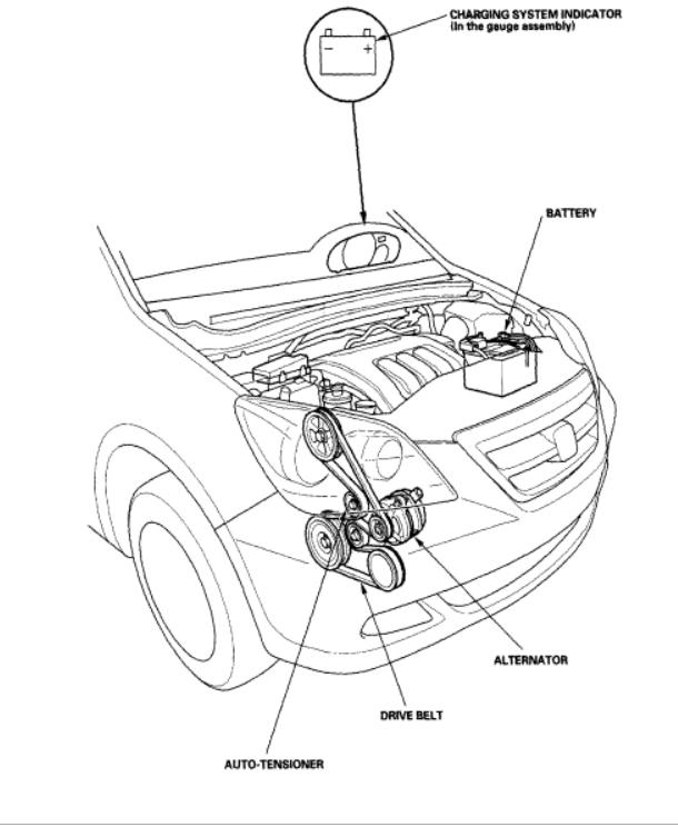 WB_7845] 2016 Honda Odyssey Alternator Wiring Diagram Download DiagramIttab Pila Hila Phan Spon Gentot Icaen Shopa Mohammedshrine Librar Wiring  101