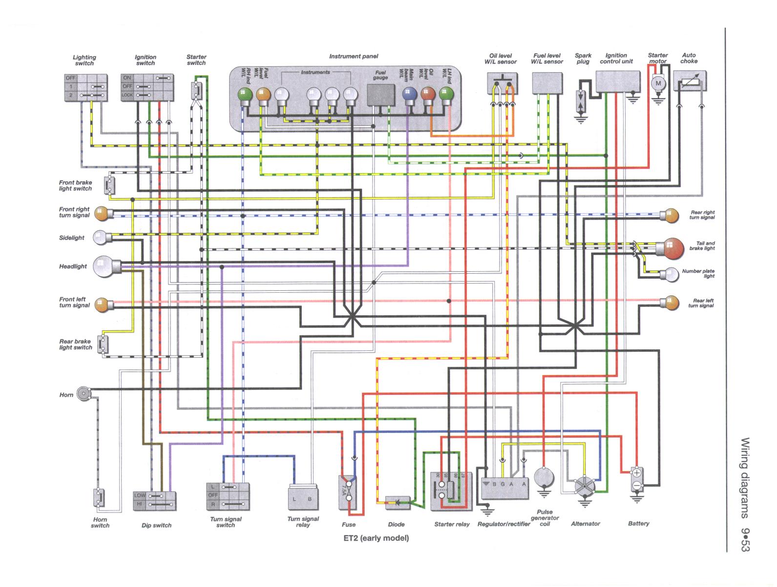 DIAGRAM] Vespa Lx 150 Wiring Diagram FULL Version HD Quality Wiring Diagram  - 05081356ACCWIRING.CONTOROCK.ITCONTO ROCK