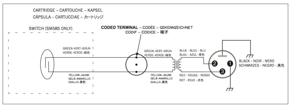 YM_7347] Shure Microphone Wiring Diagrams Free DiagramApom Exmet Mohammedshrine Librar Wiring 101