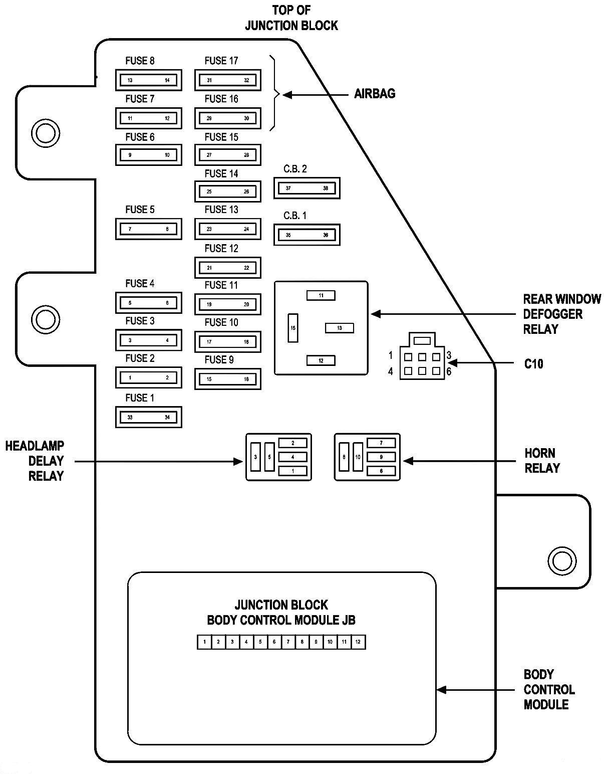 2005 Sebring Fuse Box Diagram - Mercedes Benz Sprinter Van Wiring Harness -  rccar-wiring.2010menanti.jeanjaures37.frWiring Diagram