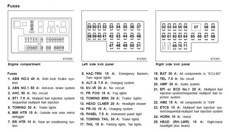 Ka 9466 2000 Toyota Land Cruiser Fuse Box Diagram Download Diagram