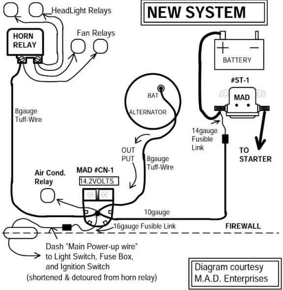 da_8934] 1957 chevy fuse box wiring diagram  dness dogan boapu mohammedshrine librar wiring 101