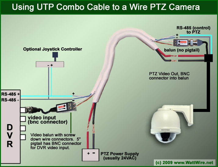 ptz security system wiring diagrams cs 1117  security cameras wiring diagrams schematic wiring  security cameras wiring diagrams
