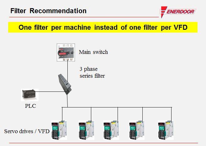 Wo 8672  Wiring Diagram On Plc Filter Wiring Diagram On