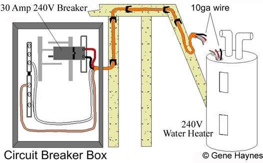 Miraculous Basic 240 120 Volt Water Heater Circuits Wiring Cloud Lukepaidewilluminateatxorg