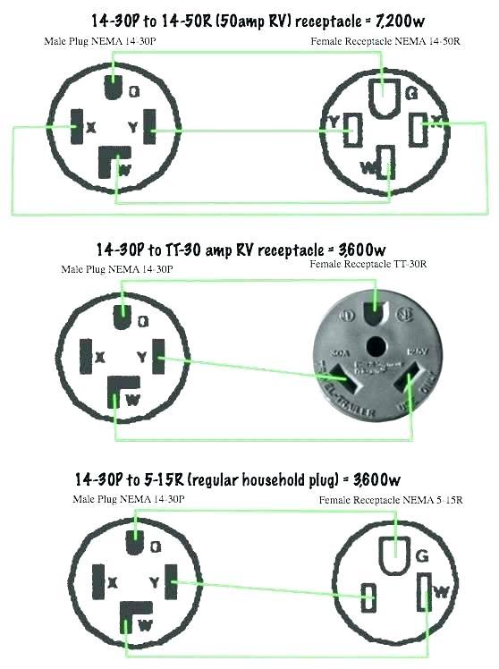 30 amp twist lock plug wiring diagram  2004 saab 9 3