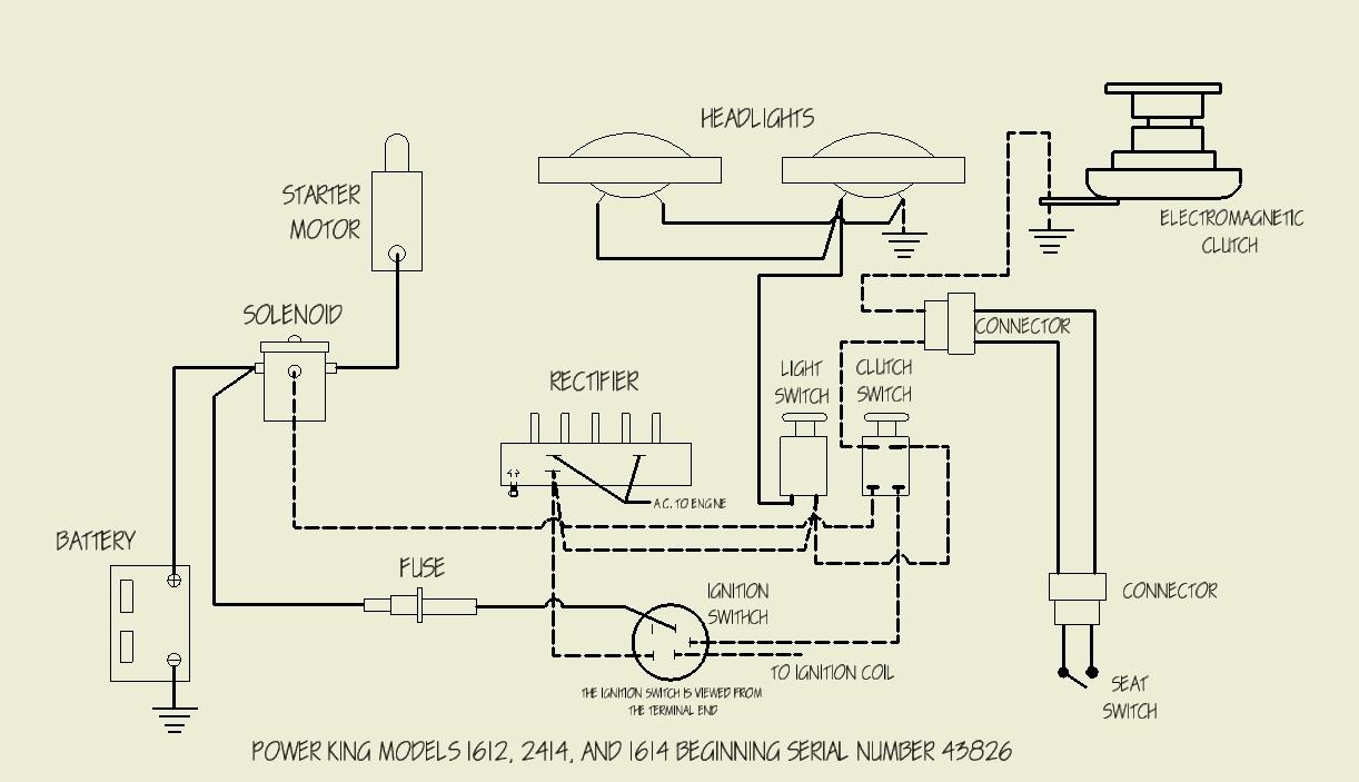 Astonishing Tractor Wiring Diagram Wiring Diagram Data Wiring Cloud Itislusmarecoveryedborg