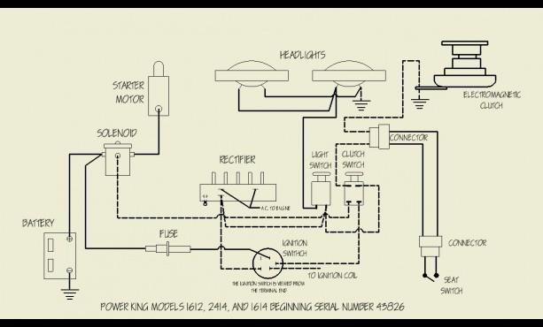 [GJFJ_338]  KS_5678] Wiring Harness International Tractor Download Diagram | Ih 574 Wiring Harness |  | Phae Xeira Mohammedshrine Librar Wiring 101