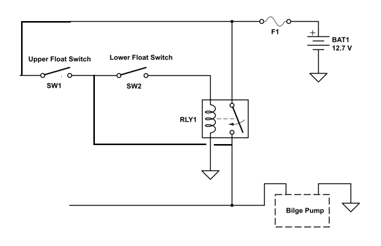 Rule 1500 Bilge Pump Wiring Diagram from static-assets.imageservice.cloud