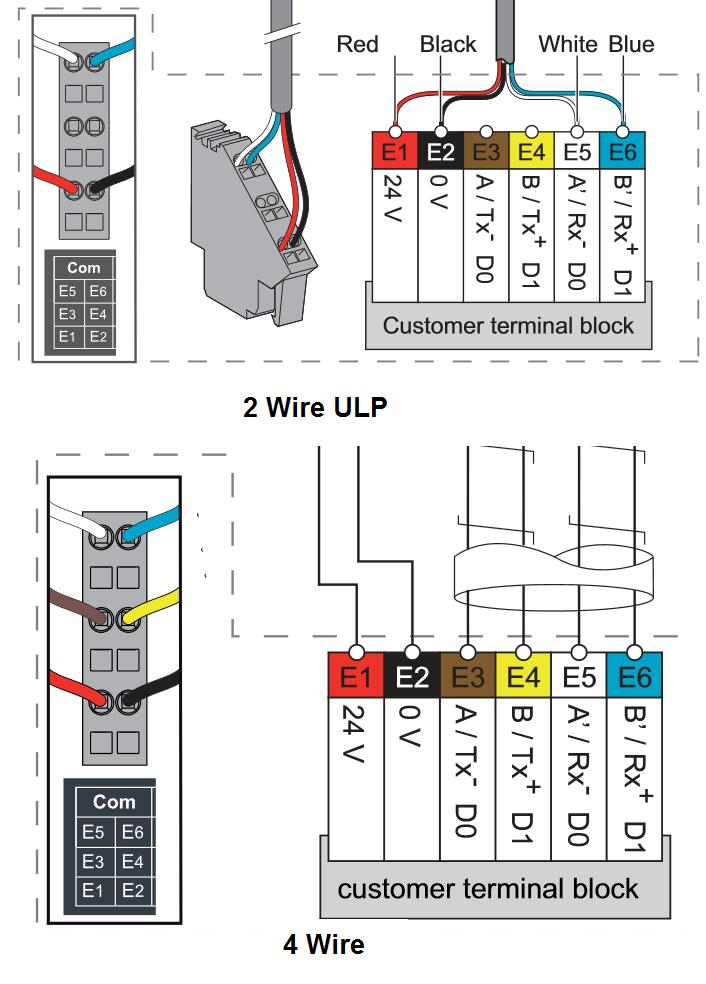 Fl 7275 Wiring Diagram Acb Schneider
