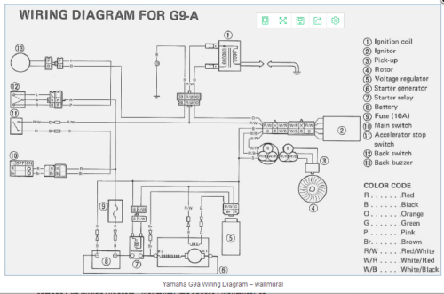 yamaha g22a golf cart wiring diagram - wiring diagram schematic yamaha g2 wiring diagram yamaha golf cart fuse location 12mr-anitra.de