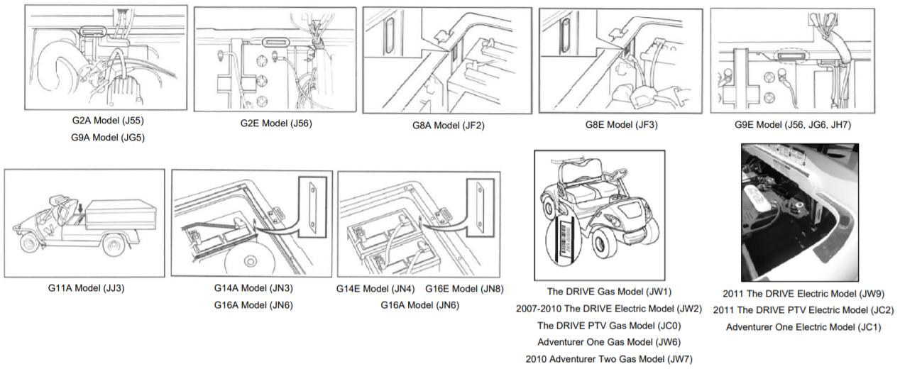 Enjoyable Golf Cart Wiring Diagram Yamaha Jf2 Models Basic Electronics Wiring Cloud Dulfrecoveryedborg