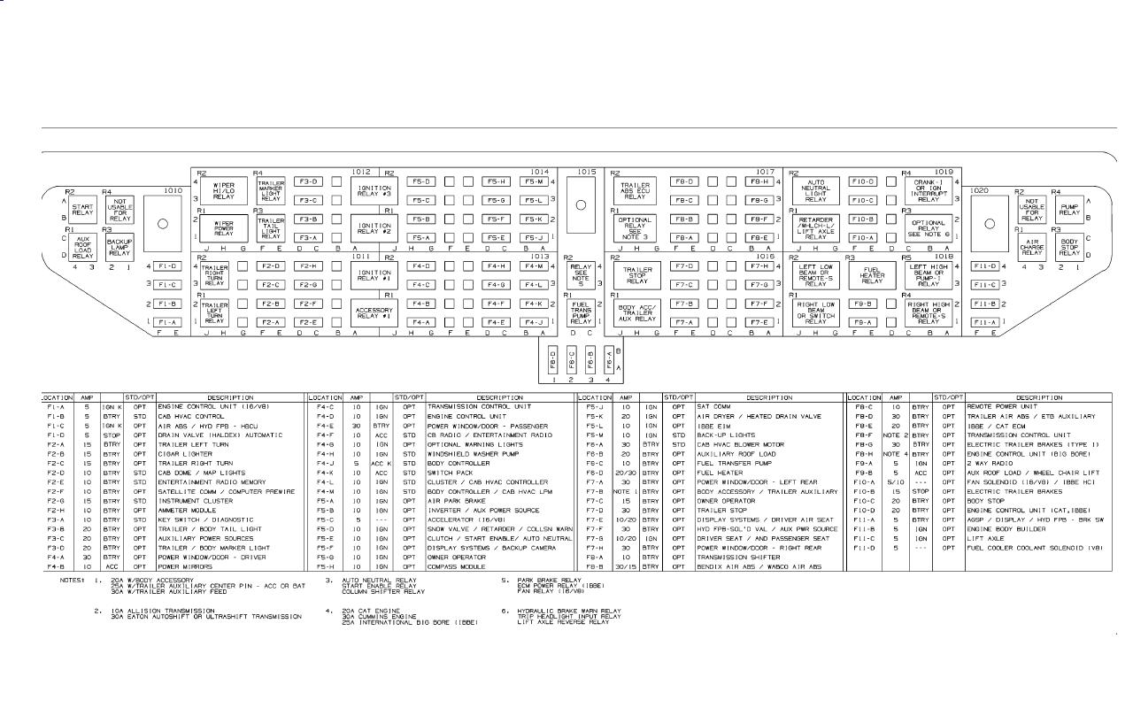 [SCHEMATICS_4HG]  LZ_9180] 4300 Radio Wiring Diagram Besides 2007 International 4300 Fuse Box Schematic  Wiring | International Prostar Wiring Diagram |  | Tzici Nuvit Inrebe Mohammedshrine Librar Wiring 101