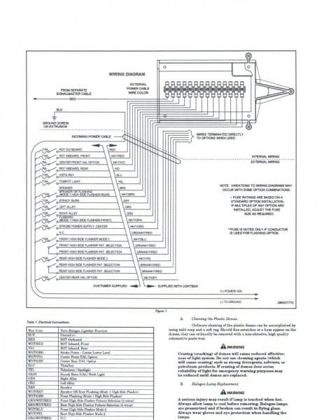 FR_0617] Switch Wiring Diagram On Led Wiring Diagram Whelen Edge Light Bar  Free DiagramArivo Wigeg Mohammedshrine Librar Wiring 101