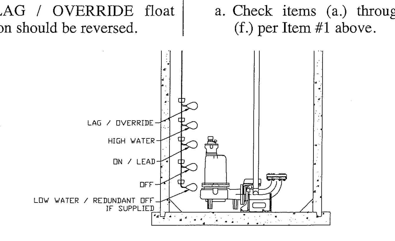 Excellent Wiring Diagram In Addition Septic Tank Pump Wiring Also Septic Tank Wiring Cloud Vieworaidewilluminateatxorg