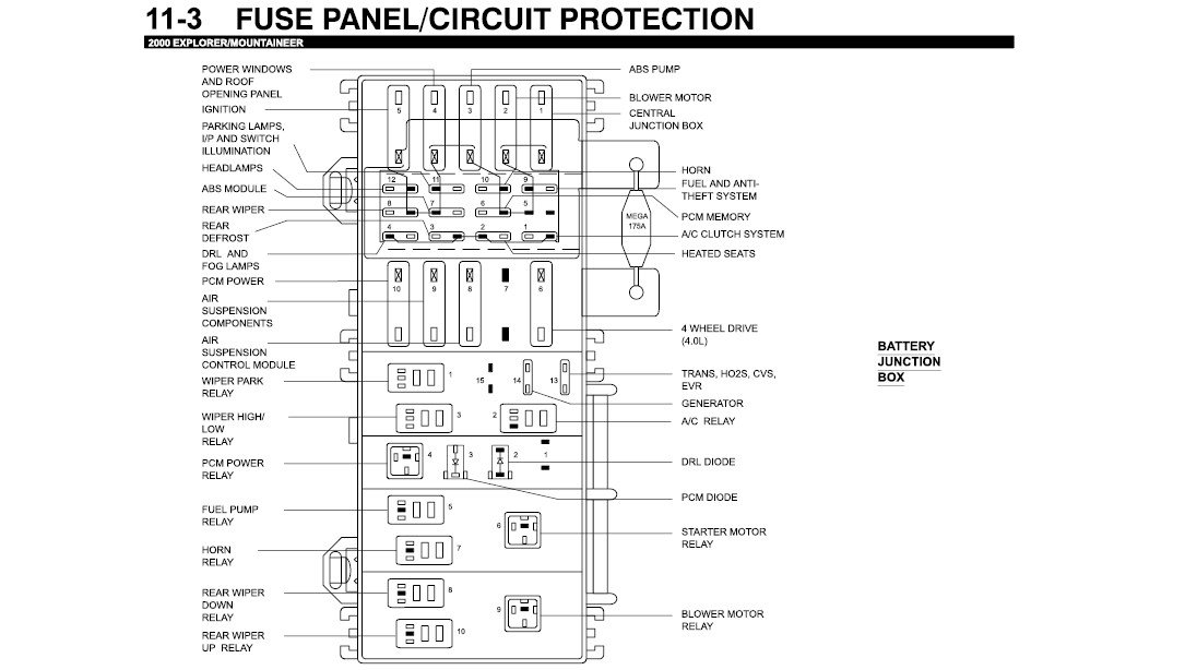 2000 ford explorer xlt fuse box diagram - wiring diagrams hut-site -  hut-site.alcuoredeldiabete.it  al cuore del diabete