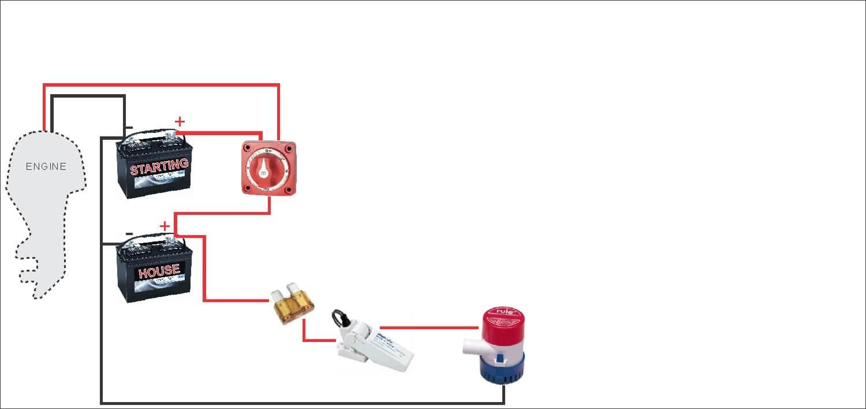 Pleasant Boat Switch Wiring Basic Electronics Wiring Diagram Wiring Cloud Licukshollocom