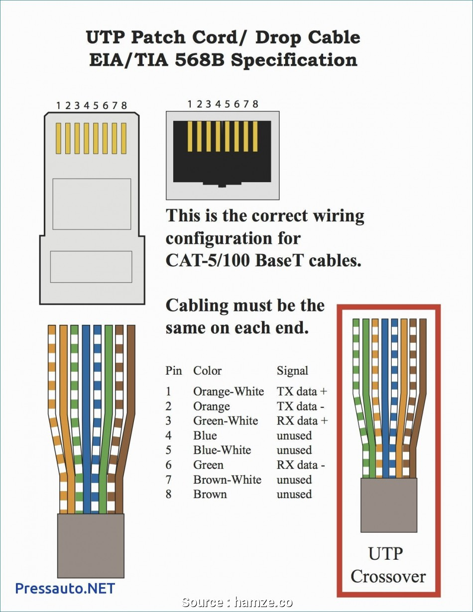 Tremendous Voip To Rj11 Wiring Diagram Basic Electronics Wiring Diagram Wiring Cloud Icalpermsplehendilmohammedshrineorg
