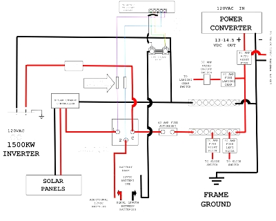 [DIAGRAM_34OR]  MM_0456] Camper Power Inverter Wiring Diagram | Camper Converter Wiring Schematic |  | Over Gritea Nizat Lline Rele Mohammedshrine Librar Wiring 101