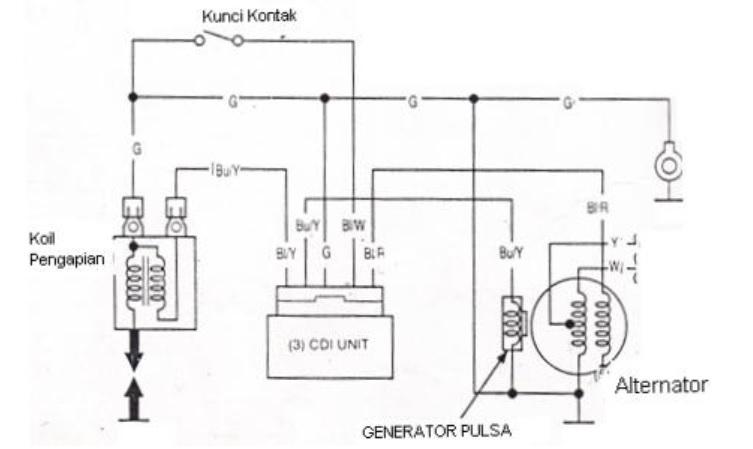 Gambar Wiring Diagram Sistem Pengapian Dc