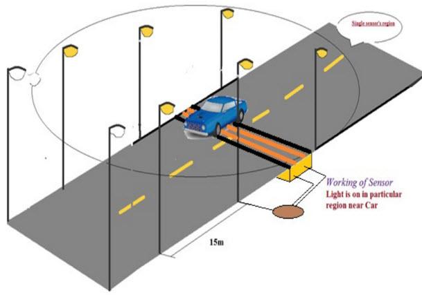 street light wiring diagram vm 3512  wiring diagram for street light download diagram  wiring diagram for street light