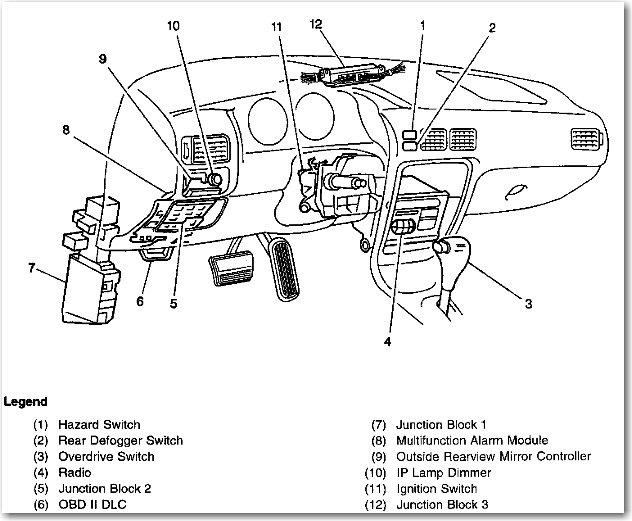 2001 Chevy Prizm Fuse Box Diagram Wiring Diagrams Solve Close Solve Close Ristorantealletrote It